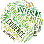 Science Literacy Wordle