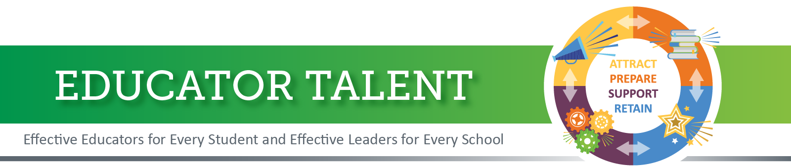 Educator Talent: Effective Educators for Every Student and Effective Leaders for Every School.  Attract (Megaphone), Prepare (Stack of Books), Support (Gears Turning) and Retain (Shooting Star)