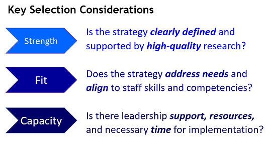 Key Selection Considerations: Strength - is the strategy clearly defined and supported by high quality research? Fit - Does the strategy address needs and align to staff skills and competencies? Capacity - Is there leadership support, resources, and necessary time for implementation?