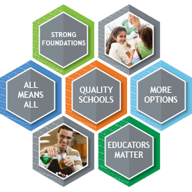 Strong foundations. All means all. Quality schools. More options. Educators matter.
