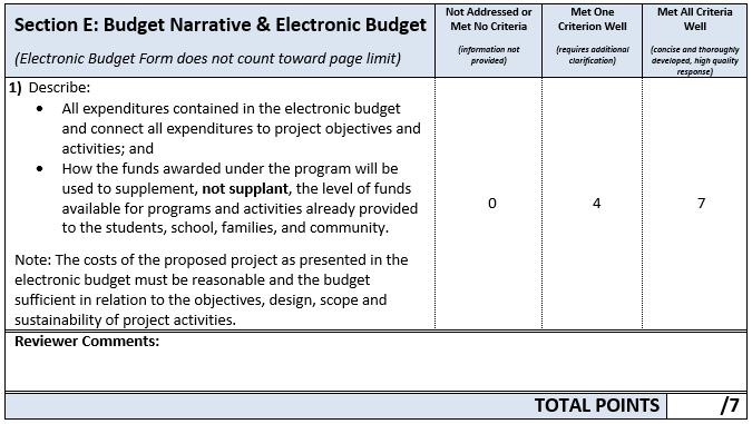 Budget Narrative and Electronic Budget - Cohort 2