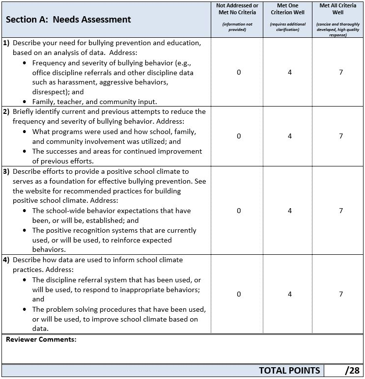 Section A - Needs Assessment Criteria