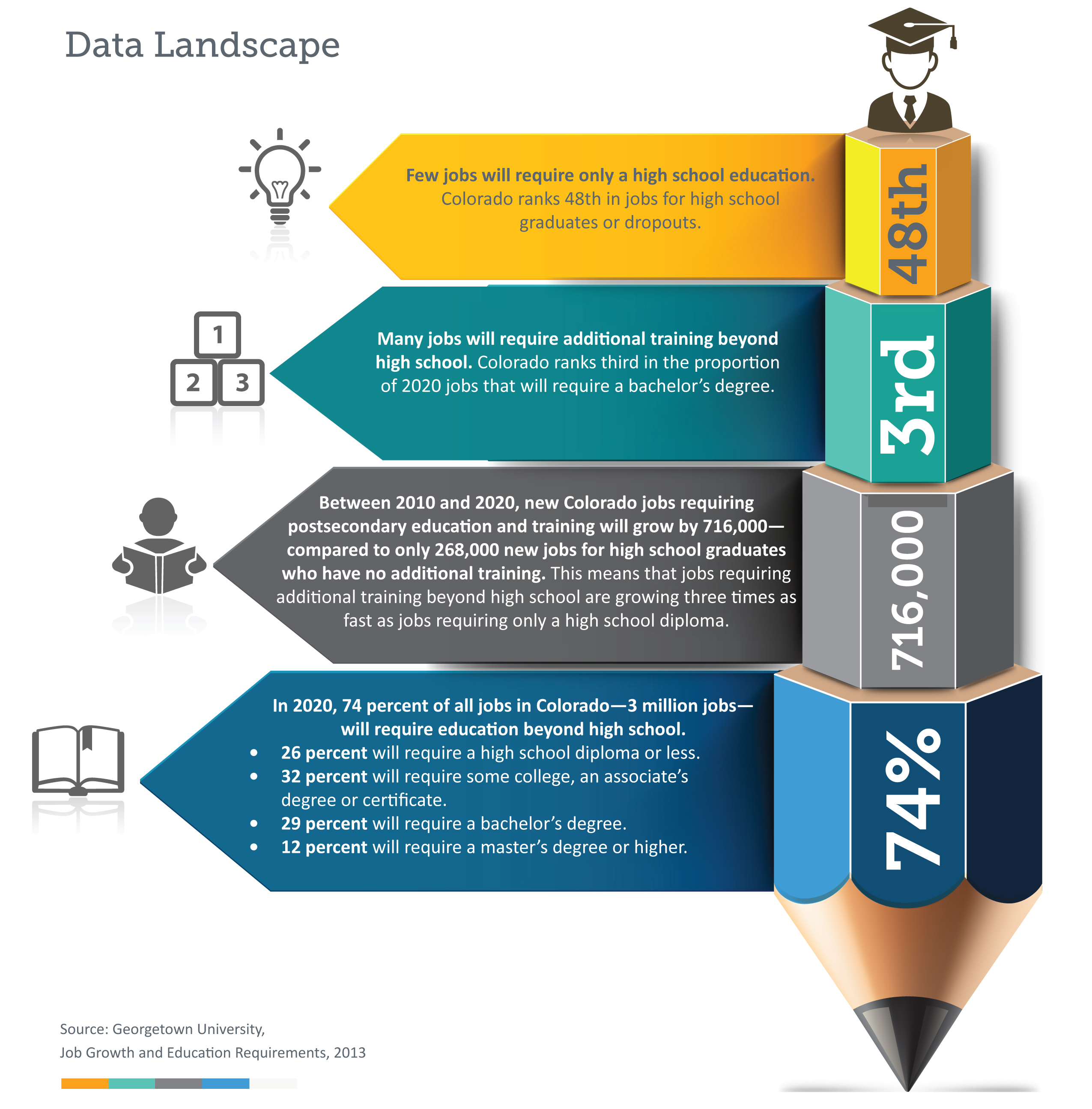 Graduation data landscape image full size cde graduation data landscape image full size 1betcityfo Gallery
