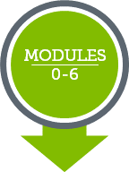 Graphic for modules zero through six