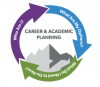 image of Jeffco ICAP Planning Guide